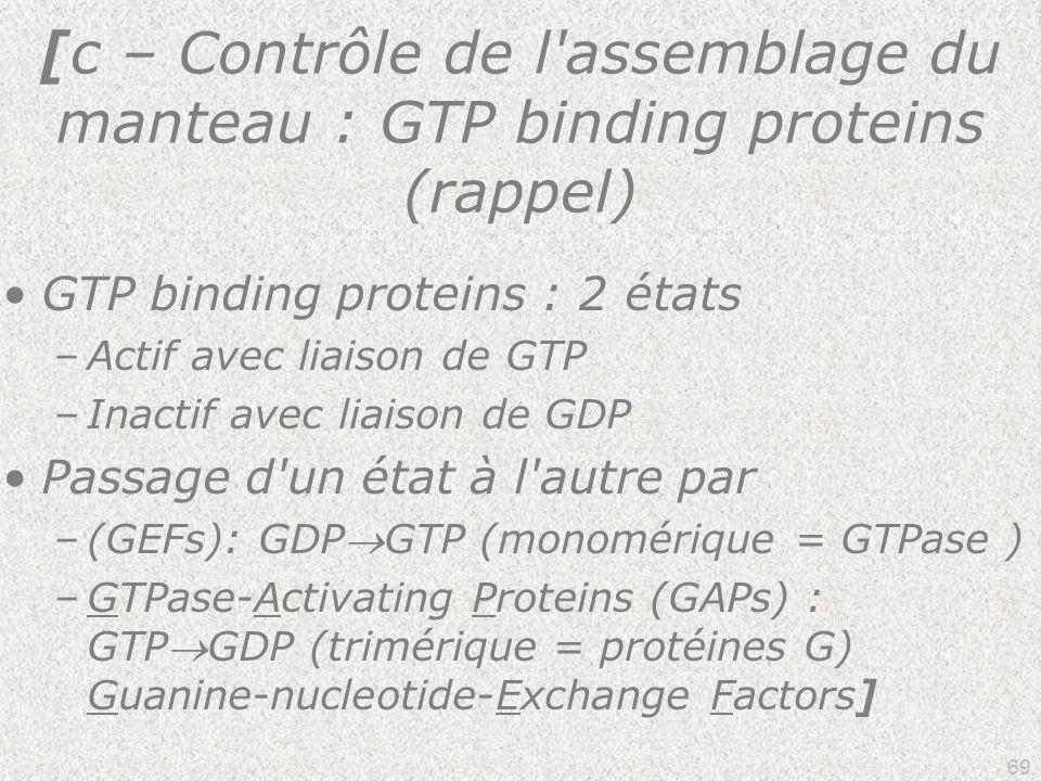 [c – Contrôle de l assemblage du manteau : GTP binding proteins (rappel)